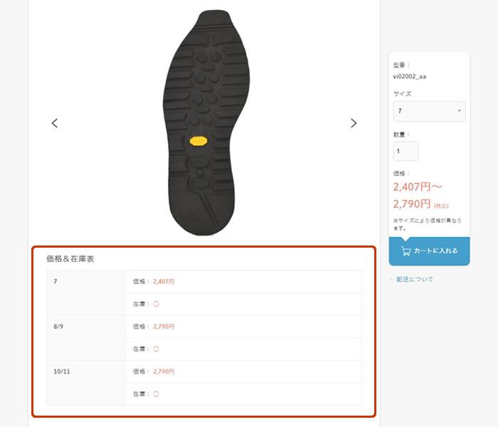 商品ページの価格&在庫表の説明画像